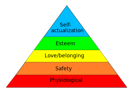 where should freezing go in maslow's hierarchy?