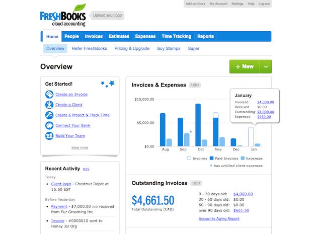 Freshbooks software for freelancers