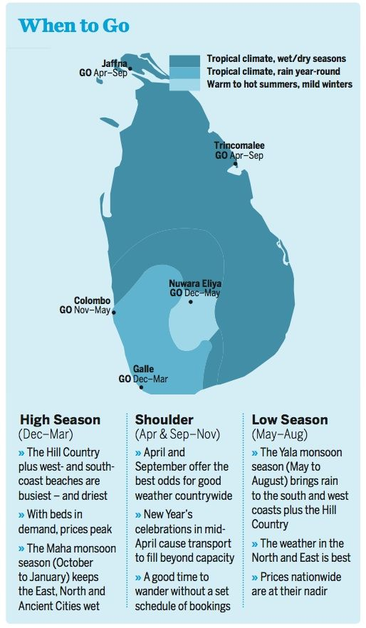 Map showing Sri Lanka climate and best time to travel